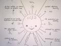 Pozdrav slunci.jpg